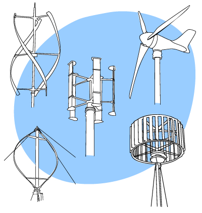 How To Choose Wind Systems Build