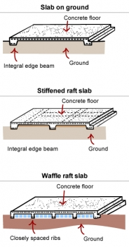 Ground Level Concrete Slab Subfloor Build