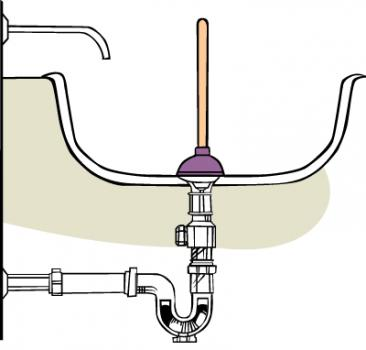 How to clean taps and wastes