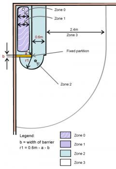 Position of electrical fittings (bath)