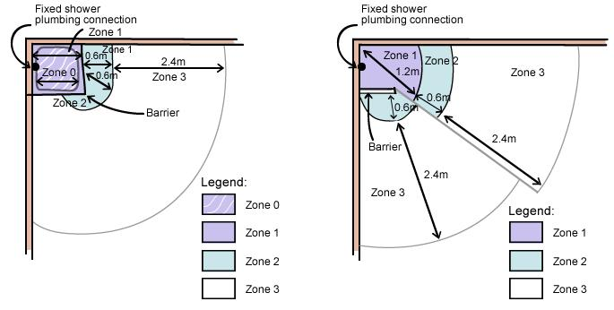 Position of electrical fittings (shower)