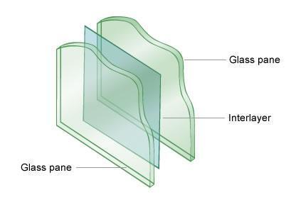 Decorating 187 Laminated Glass Windows Inspiring Photos