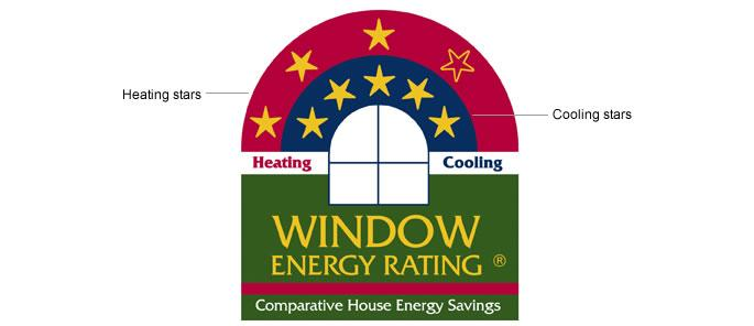 Window energy rating scheme build for Window energy ratings