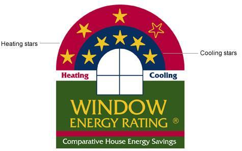 Window Energy Performance label