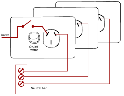 socket outlets or gpos power points build rh build com au Wiring a Plug Replacement electrical plug diagram australia