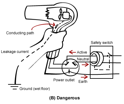 Wiring Diagram For A Hair Dryer | Wiring Diagram on