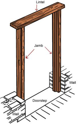 Door frame types  sc 1 st  build & Door frame types | BUILD