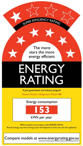Energy star ratings for electrical appliances