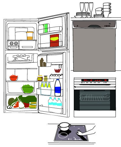 How to choose appliances