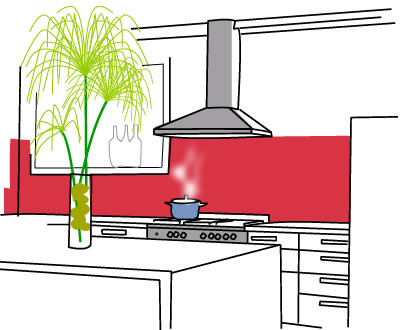 How to choose a rangehood