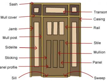 Define door jamb step 2 install the jambs Exterior door frame parts