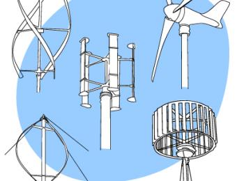 Wind turbine types | BUILD