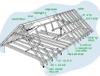Roof Framing Elements
