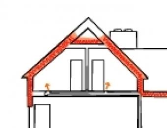 What\'s a building envelope? | BUILD