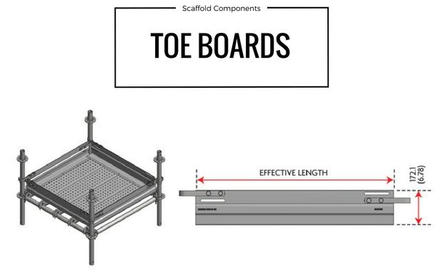 Steel Toe For Scaffolding Boards : Idea posted by ashley wilson build